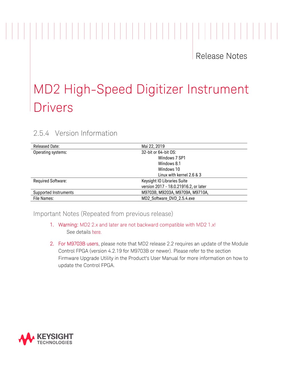 Release Notes for MD2 High-Speed Digitizer Software   Keysight