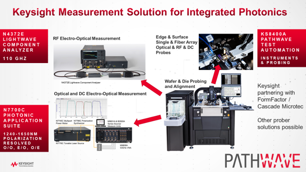 keysight-integrated-photonic
