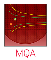 Model Quality Assurance (MQA) Device Model Validation Software