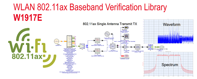 WLAN 802.11ax Baseband Verification Library in SystemVue 2017
