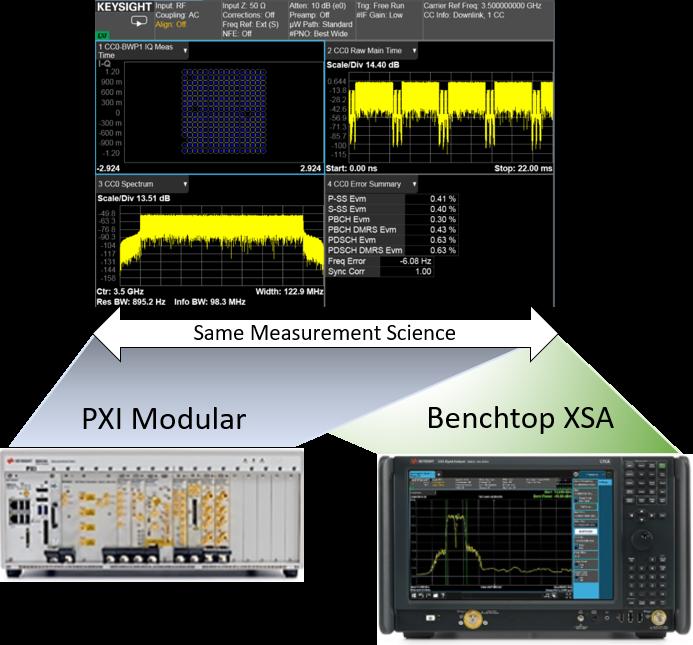 X-Series Measurement Applications | Keysight